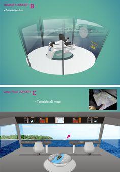 FIMECC bridge concepts