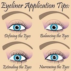 """I am used to """"Defining My Eyes"""" makeup. You? What's your favorite style?  Find more tips on my fb page: https://www.facebook.com/physicareTM"""