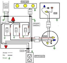 Generator outlet chart. This chart covers common 30amp