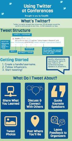 Using #Twitter at Conferences #socialmedia