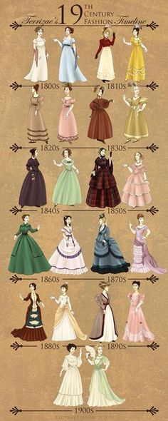 chart of 19th century fashion