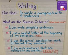 Prior to delivering instruction, I will plan out success criteria that I will expect from my ELL students in their language objective. These success criteria will be posted for students to understand what is expected of them. Writing Goals, Work On Writing, Writing Strategies, Cool Writing, Writing Lessons, Writing Workshop, Writing Activities, Writing Ideas, Academic Writing