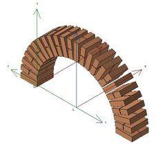Tuğla duvar Building A Stone Wall, Arch Building, Brick Mailbox, Brick Fence, Outdoor Oven, Outdoor Kitchen Design, Art Shed, Brick Masonry, Brick Art