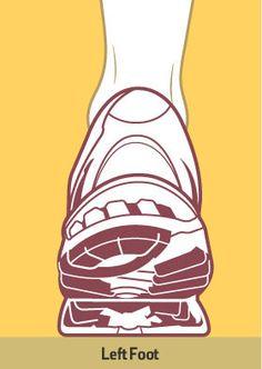 Runner's World Running Shoe Advisor