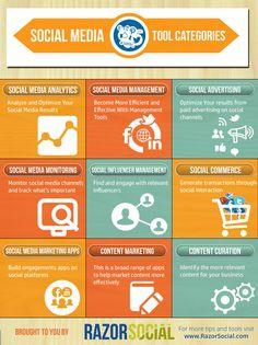 Social media management: Tools, tactics ... and how to win | Insight | VentureBeat