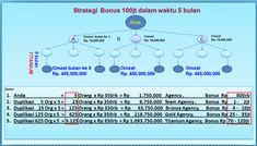 strategi-bonus-100-juta-dalam-5-bulan.png (917×522)