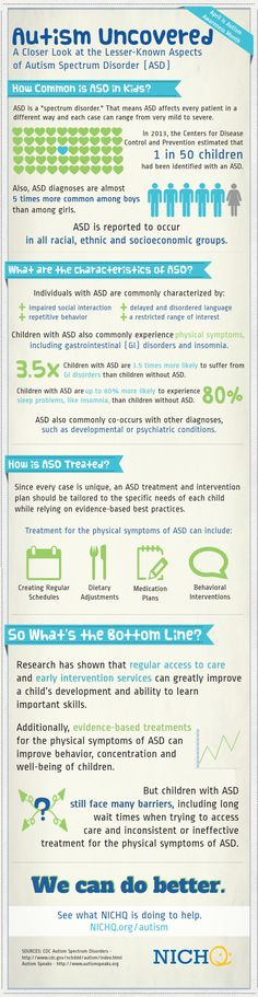 NEW INFOGRAPHIC from NICHQ: Autism Uncovered - A Closer look at the Lesser-Known Aspects of Autism Spectrum Disorder