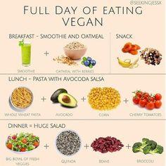 Vegan Food List, Vegan Vegetarian, Vegetarian Recipes, Healthy Recipes, Vegetarian Shopping List, Vegan Recipes Beginner, Healthy Food, Plant Based Diet Meals, Plant Based Meal Planning