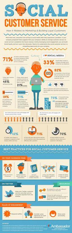 social media, relation client, infographie