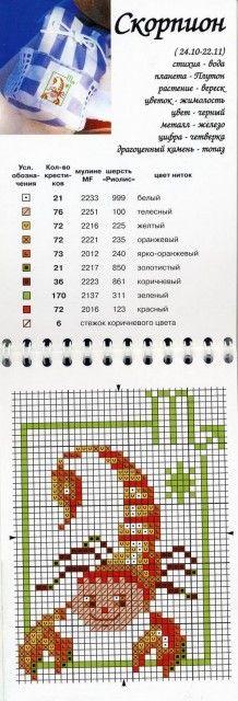 Scorpion Chart