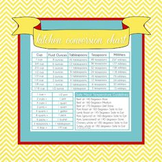 KITCHEN CONVERSION CHART – a handy printable chart you can pin to the inside of your cupboard door.