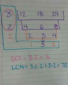 """How to find the GCF & LCM of more than 2 numbers using the """"cake method"""". Your students will LOVE this method! {blog post}"""