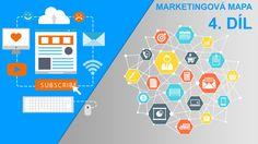 Marketingová strategie pro e-shop 4. díl - Proč provozovat blog při provozu e-shopu