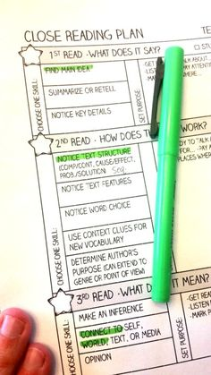 What is close reading? If you look around Pinterest at anchor charts about close reading,
