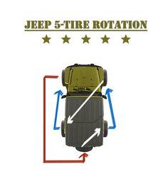 Jeep 5 Tire Rotation