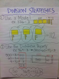 CC: This is an anchor chart showing the various methods of completing/modeling a division problem. This targets students who are at the representational level with division. All you need is chart paper, and markers. Math Charts, Math Anchor Charts, Math Strategies, Math Resources, Math Activities, Long Division Strategies, Math Enrichment, Math Literacy, Math Education