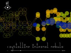 Bjork Biophilia