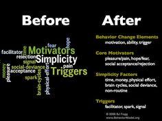 What Causes Behavior Change BJ Fogg's Behavior Model