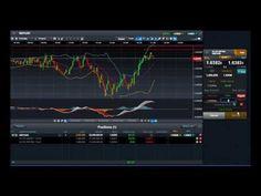 £937 Profit - Live Forex Trading GBP/USD