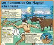Les hommes de Cro-Magnon à la chasse - Le Petit Quotidien, le seul site d'information quotidienne pour les 6 - 10 ans !