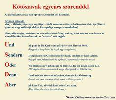 Learn German, German Language, Sociology, Alphabet, Knowledge, English, Writing, Learning, German Grammar