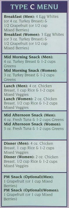 6 week body makeover food list for body type a - Google Search