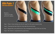 Rib Pain #Ares #Kinesiology #Tape #Taping