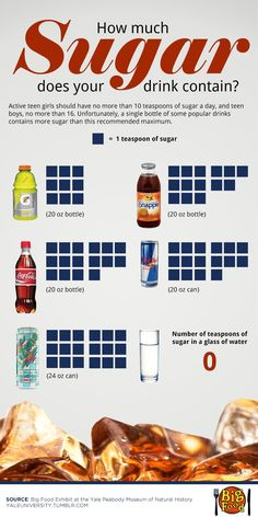 How much sugar is in your drink? Today we have foods which are laced with mass amounts of refined sugars. Drinks are one of the worst offenders. Click through to see just how bad it really is.