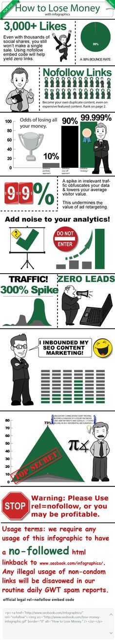 How to Nofollow Friends and Influence Rankings with Infographics