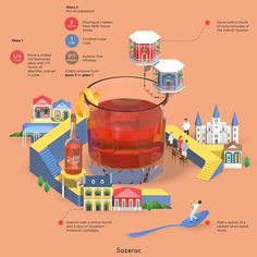 #Sazerac  3 Dashes Peychaud's Bitters from 1838, 1 crushed sugar cube, 1 1/2 Rye Whisky, Add a splash of jubilant brass band music, Garnish with a slice of Southern American nostalgia, Serve with a twist of curly ironware of French Quarter . . . . . #cocktail #illustrationartists #illustration #infographic #instart #instadaily #digital #art #3D #vector #inspiration #instartist #graphicdesignblog #artwork #spotlightonartists #picame #thedesigntip #pirategraphic #graphicdesigncentral…