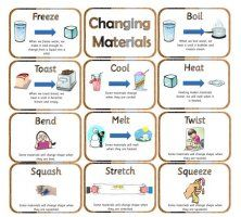 changing_materials