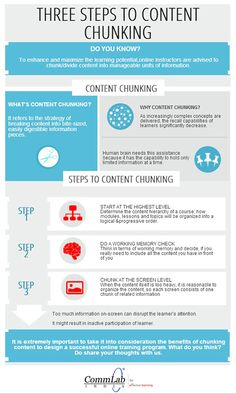 e-learning, conocimiento en red: Three Steps to Content Chunking in eLearning. #infografía by @CommLab India Infographic