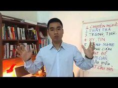 SUPER SALES - Tầm quan trọng của kỹ năng đặt câu hỏi trong bán hàng - YouTube