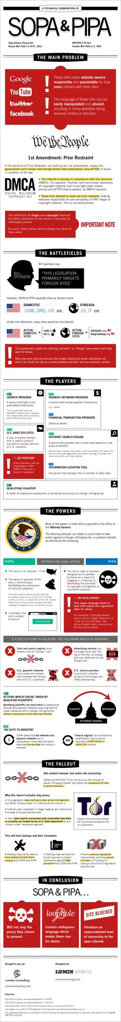 A very good explanation as to why SOPA and PIPA are not effective and not constitutional...     http://dailyinfographic.com/sopa-pipa-explained