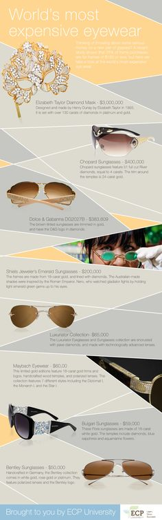 #Infographic: World's most expensive #eyewear