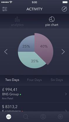 Analytics_pie_chart
