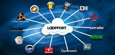 Loopport: The Sound Supplier Nintendo 3ds, Glasgow, Finals, Scotland, Dj, Cleaning, Movie Posters, Tools, Black