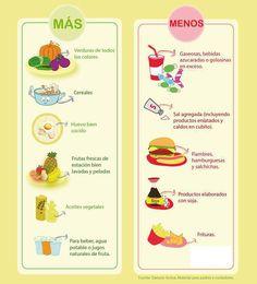 Guía molt pràctica i senzilla per menjar de forma saludable. No hi ha cap secret...