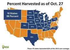 Corn harvested as of October 27th
