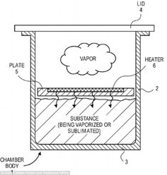 A  patent proposes that Apple may be working on its own high-tech vaporizer unit that uses high temperatures to 'cause the substance to sublimate or vaporize'. T he pages outline plans for a temperature-regulated plate inside a chamber that heats up a substance to form a vapor