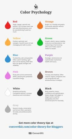 A nicely comprehensive article about color psychology. color psychology design colortheory graphicdesign designtips design tips 735916395339632322 Web Design, Creative Design, Graphic Design Tutorials, Colors And Emotions, Color Meanings, Colors And Their Meanings, Meaning Of Colors, Flower Meanings, Branding