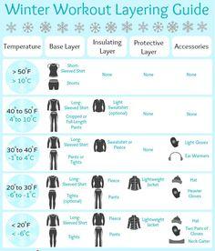 Vêtements recommandés en marche nordique   Espace Fitness