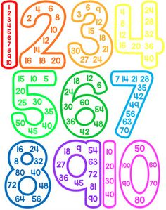 Number Multiples Posters by Abby Mandell Learning Multiplication, Maths, Teaching Numbers, Math Groups, Kids Math Worksheets, Early Math, Math Classroom, Kindergarten Math, Homeschool Math