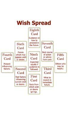 Free Tarot Spreads | Tarot Spreads – The Wish Tarot Card Spread