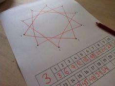 Vytváření geometrických obrazců napomáhajících při násobení. Math Numbers, 9 And 10, Montessori, Blog, Maths, Blogging