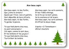 104 Meilleures Images Du Tableau Fête Noël Christmas Ornaments