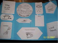Water Cycle lapbook on homeschoolhelperonline to go with Storm in the Night