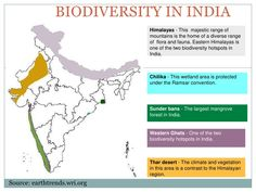 Image result for hotspots of biodiversity in india