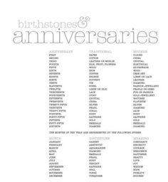 Birthstones & anniversaries....