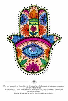 Hamsa Tattoo Design, Hamsa Hand Tattoo, Hamsa Art, Hamsa Design, Mandala Design, Design Art, Mandala Drawing, Mandala Art, Palestine Art